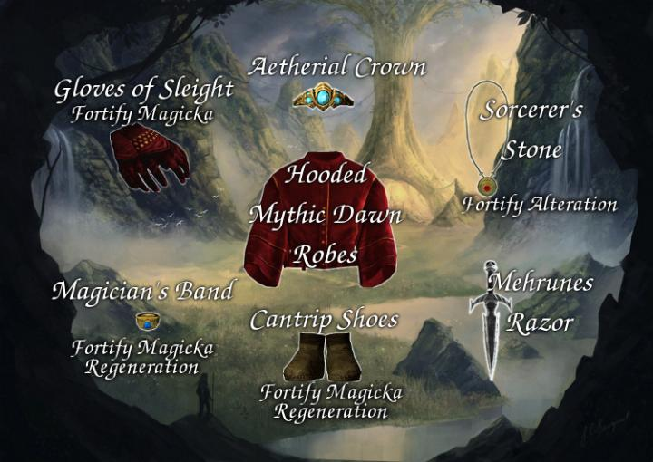 Tamriel Vault - Character Build: The Transient Sorcerer