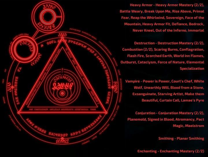 Tamriel Vault - Character Build: The Blood Reaver